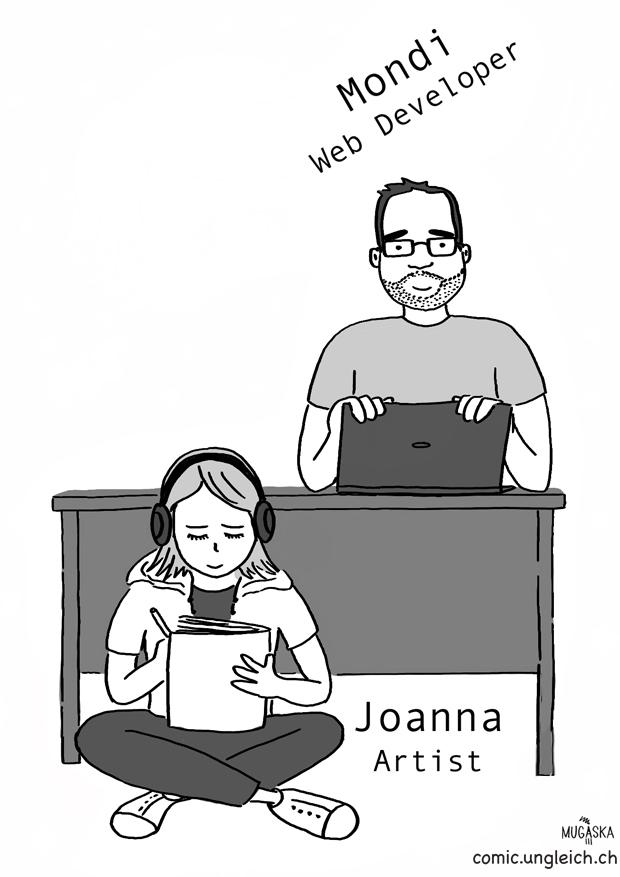 ungleich_joanna_mondi