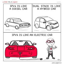 ipv6_electricCar