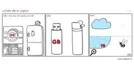 StorageEvolution_horiz